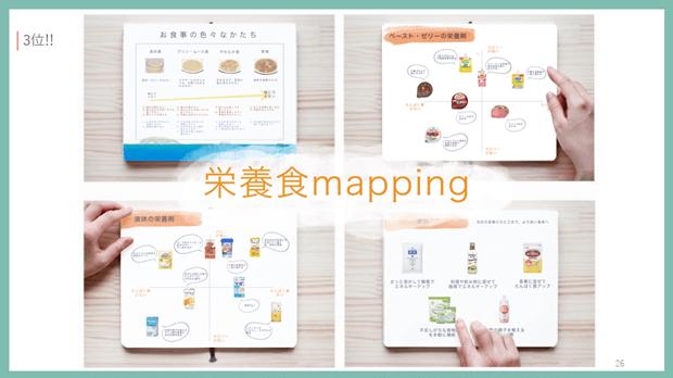 栄養食mapping